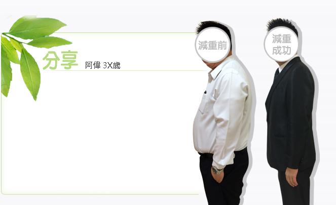 胃縮小手術案例 | 體重減輕,身體健康,獲得自信,三高變三贏!