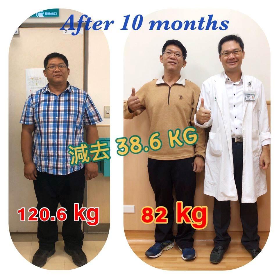 胃縮小手術案例 | 抽血報告正常,人自信起來!